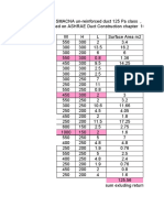 Duct Weight estimating