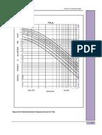 Volume_IV_Drainage_Design_Section_2__Published_Version_2_1_