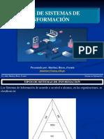 4. TIPOS DE SISTEMAS DE INFORMACIÓN.pdf