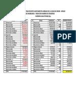 ANALISIS DE SENSIBILIDAD 3 REDUCCION N CONEX TESA FINAL APRAUR HDPE 1.pdf