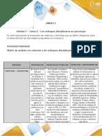 Anexo 1 - Tarea 3 - Los enfoques disciplinares en psicología (1)