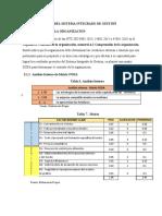 Analiz - PLANIFICACIÓN DEL SISTEMA INTEGRADO DE GESTIÓN