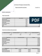 REPORTE FEDERAL ORDINARIO 2020