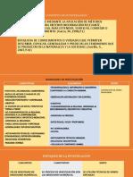 DIAPOSITIVAS ELABORACIÓN DEL PROYECTO 2019 (2020-2022).pdf