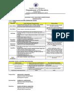 DORCESKinder1stQ-4thQLEAST-LEARNED-COMPETENCIES-KINDER-