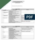 DRAFT SUSUNAN LAPORAN PERTANGGUNGJAWABAN LSP.pdf