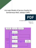 The Gaps Model of Service Quality for Samdareeya Mall, Jabalpur (MP)