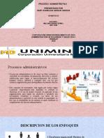 act 1 proceso administrativo