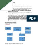 Clase analisis y diseño de software