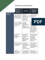 API 1. Entrega.doc