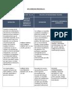 API 4. Entrega.doc