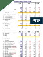 Subventions Aux Associations 2001