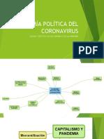 ECONOMÍA POLÍTICA DEL CORONAVIRUS