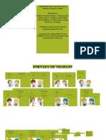 435143912-Actividad-5-Cartilla-Digital-Parte-3-Jornada-de-Trabajo_1