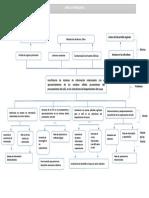 Arbolde problemas (investigacion I).docx