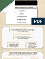 Obligaciones_Contrato y Convenio_U_2_A_5