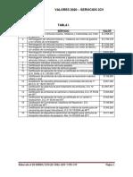 TABLA-VALORES-SERVICIOS-2020.pdf