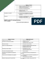 evaluacion modulo III CA
