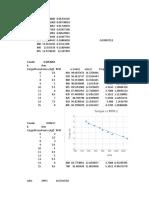 Libro1 laboratorio de ingenieria mecanica