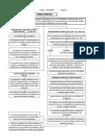 mapa conceptual laboral.pdf