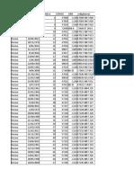Actividad 2 Excel 2019