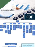 Segunda entrega Costos Mapa Conceptual (1)