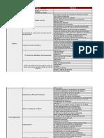 Identificación de Riesgos - Equipo 2 (La Costa Del Sur) arreglado.xlsx