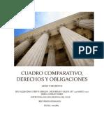 DERECHOS Y OBLIGACIONES MAS CUADRO COMPARATIVO . SG-SST
