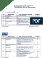 Eq  List IEC 60335-1(5.2)2016-20170814