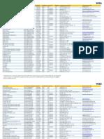 Visa EMV 3DS Compliant Vendor Product List_26May2020