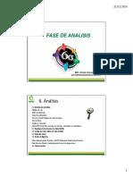 8 Analisis Material