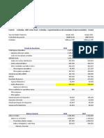 COLOMBIA MOVIL SA costo de capital