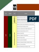 Plan de Trabajo Anual en SST  - Grema Ltda