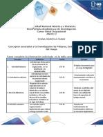 Anexo 2. Conceptos Asociados a La Investigación de Peligros, Evaluación y Valoración Del Riesgo