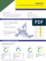 Plaquette Publicité EurActiv.fr