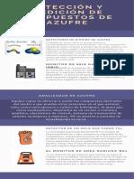 detección y medición de compuestos de azufre