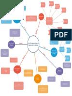 Fundamentos SGC.pdf