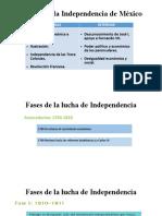 2 Causas de la Independencia de México