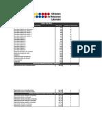 Tabla Remuneracion 2009 Sector Publico