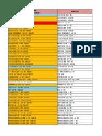 formularium farmasi cendana  2020.xlsx