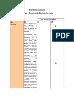 Priorización Curricular Lenguaje y Comunicación 7° Básico