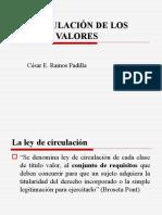 CIRCULACIÓN DE TITULOS VALORES