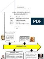 CARLOS HERRERA-LINEA DE TIEMPO.docx
