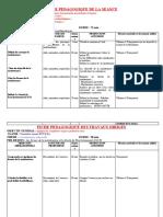 FICHE PEDAGOGIQUE DE LA SEANCE.docx