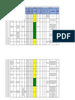 Matriz de peligros y valoracion de riesgos .pdf