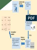 Mapa_Cinemática