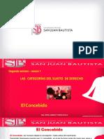 B.- SEGUNDA SESION-  EL CONCEBIDO