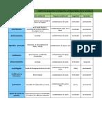 matriz-de-aceite-de-palma-1