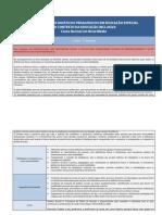 2ª série_Conhecimentos Didáticos Pedagógicos da Educação Inclusiva -