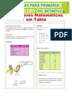 2 Operadores-Matemáticos-sin-Tabla-para-Tercero-de-Primaria